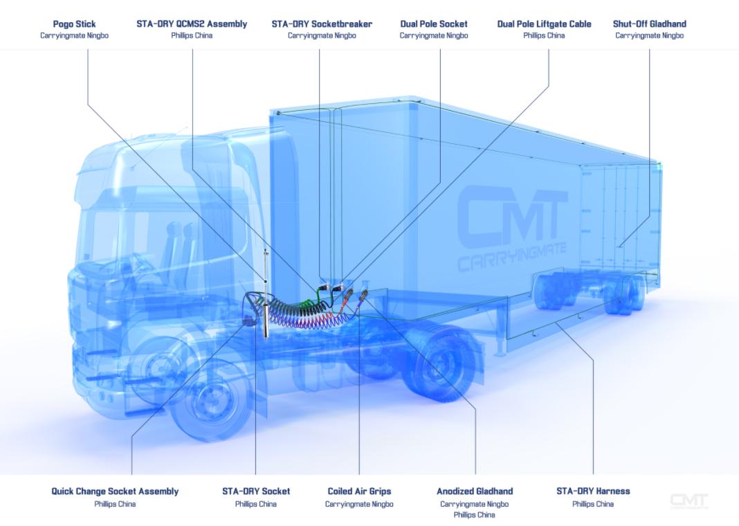 3d-truck-popup.jpg